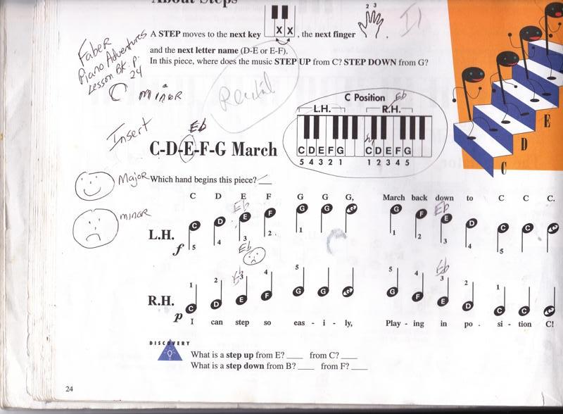 how to teach major and minor tonality year 7