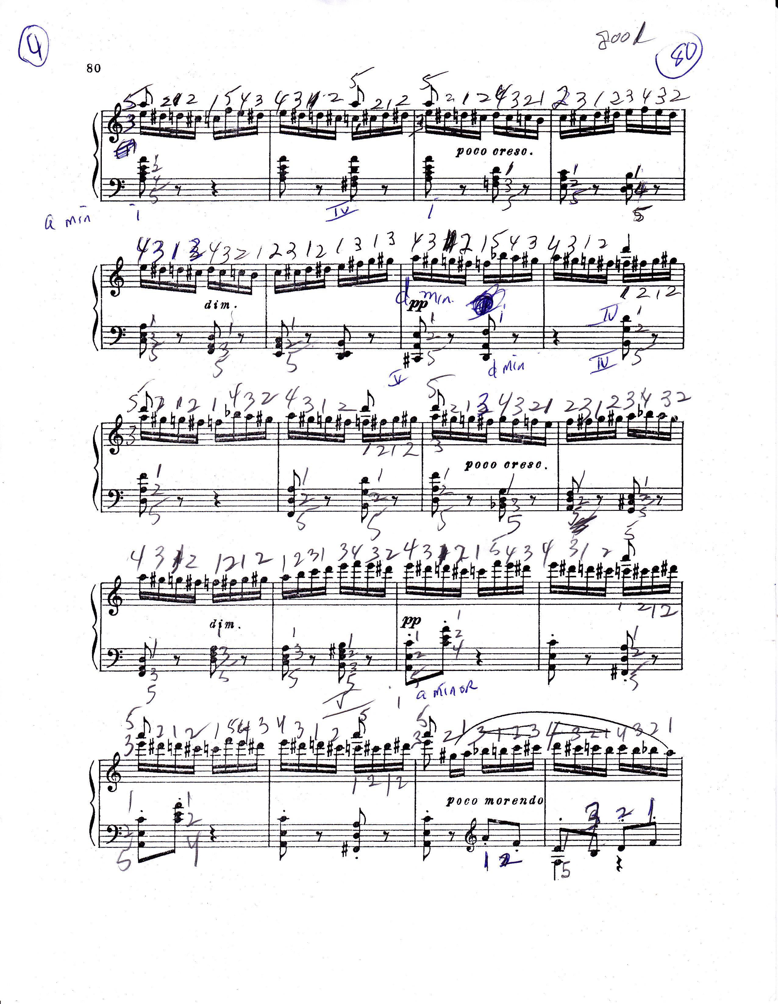 Fingersatz klavier