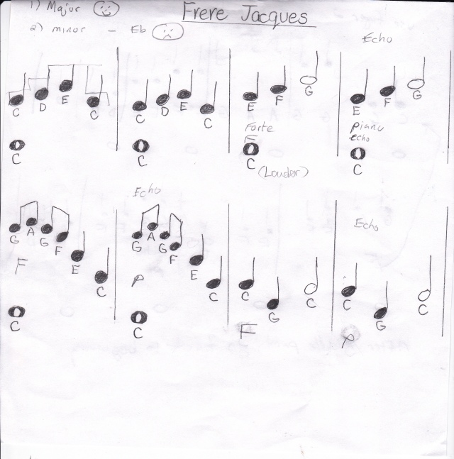 Piano Lesson: Rina, 5 plays Frere Jacques with smooth and