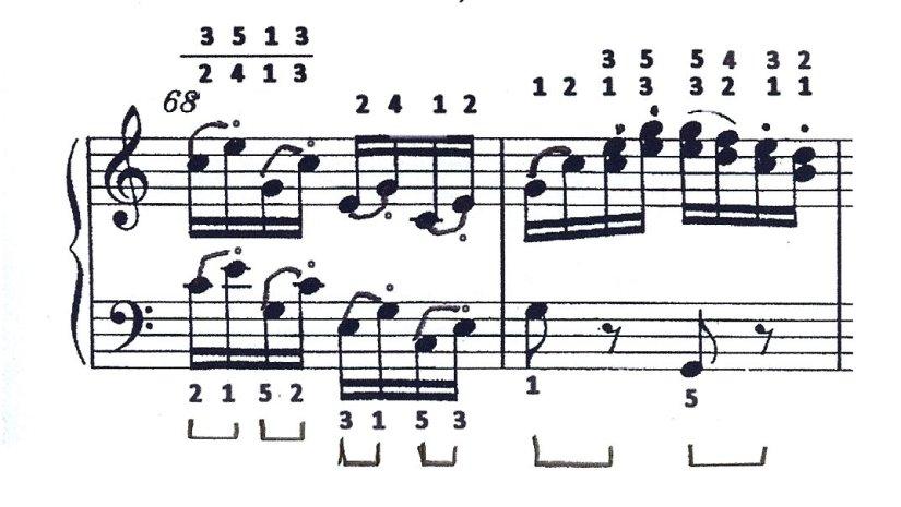 Mozart, K. 545, Allegretto(1)