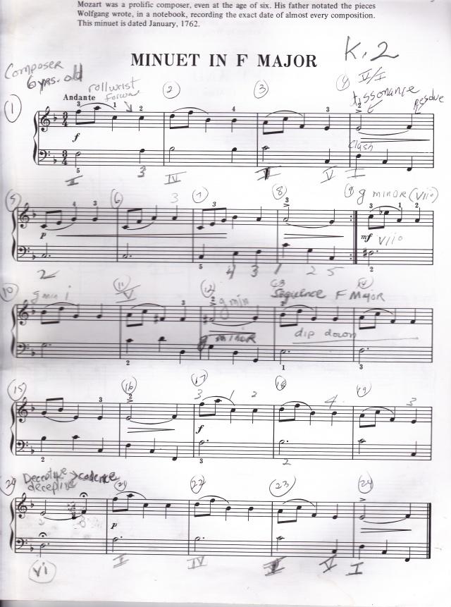 Mozart Minuet in F K 2