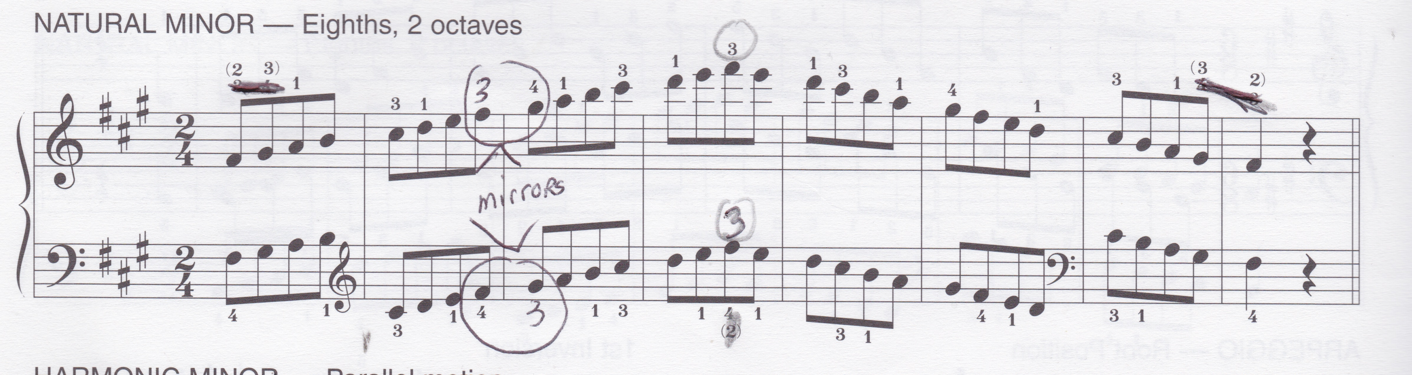 Piano Technique: Studying/Mapping out the F# minor scale ...