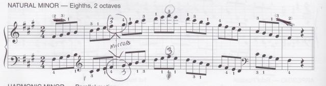 F# minor (Natural form) 2 octaves