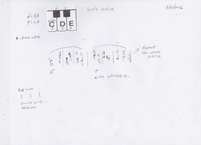 Liz piece notation