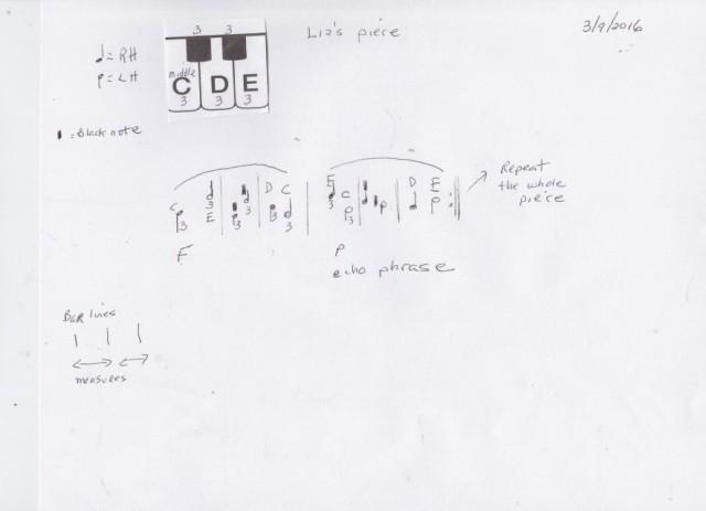 Liz piece notation